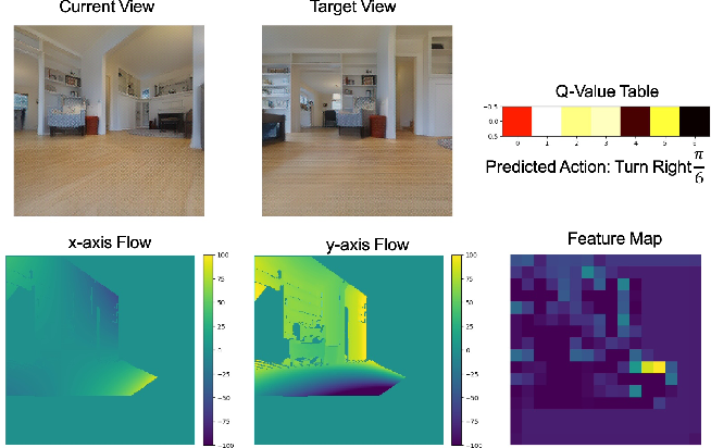 Figure 1 for Learning View and Target Invariant Visual Servoing for Navigation