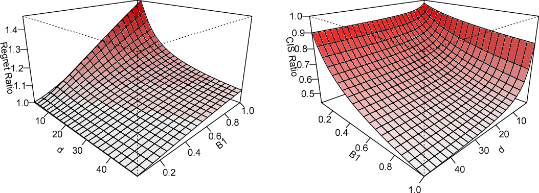Figure 4 for Stabilized Nearest Neighbor Classifier and Its Statistical Properties