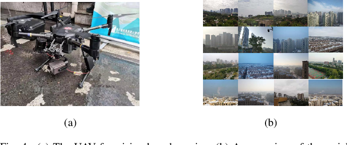 Figure 4 for Federated Learning in the Sky: Aerial-Ground Air Quality Sensing Framework with UAV Swarms