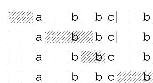 Figure 4 for Efficiency Analysis of ASP Encodings for Sequential Pattern Mining Tasks