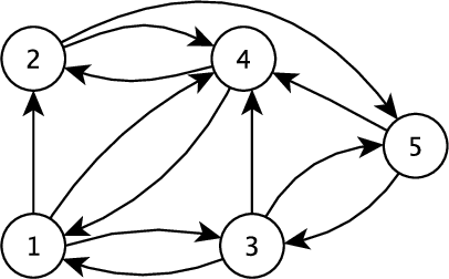 Figure 1 for Efficiency Analysis of ASP Encodings for Sequential Pattern Mining Tasks
