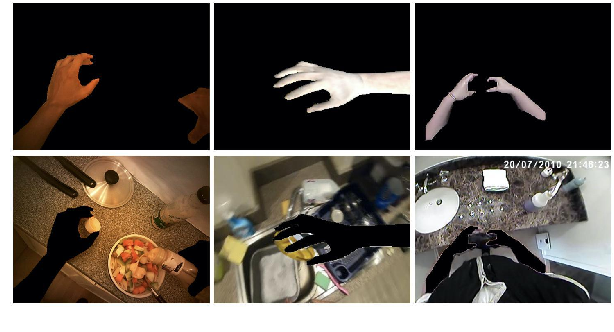 Figure 3 for Foreground-Aware Stylization and Consensus Pseudo-Labeling for Domain Adaptation of First-Person Hand Segmentation
