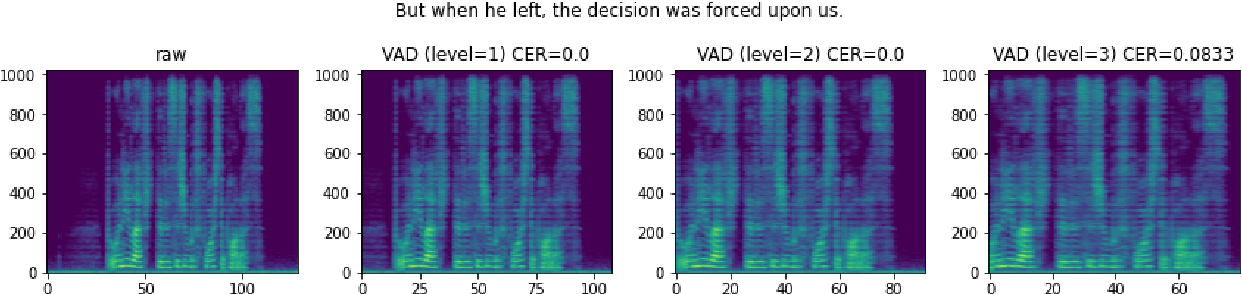Figure 2 for fairseq S^2: A Scalable and Integrable Speech Synthesis Toolkit