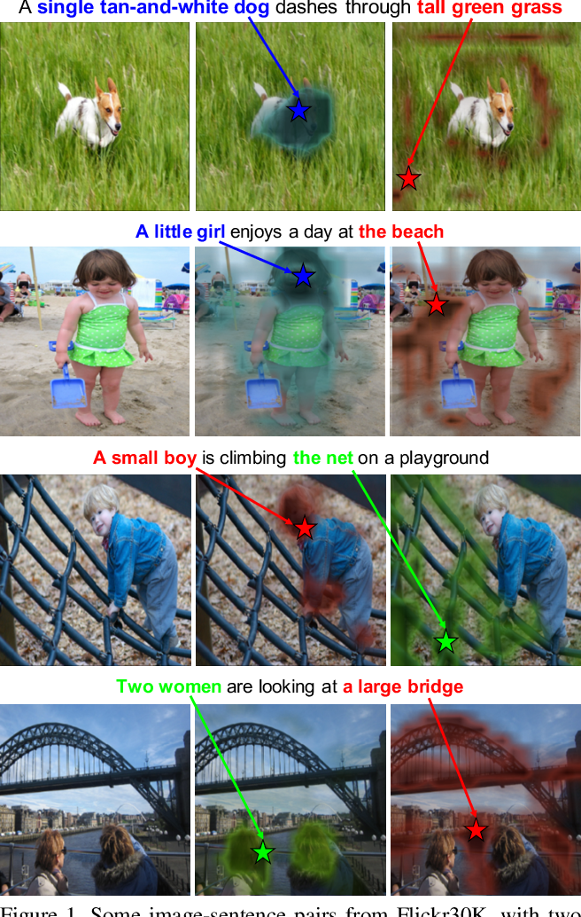 Figure 1 for Multi-level Multimodal Common Semantic Space for Image-Phrase Grounding