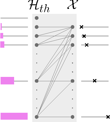 Figure 1 for Mixing Complexity and its Applications to Neural Networks