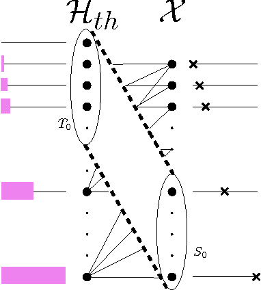 Figure 2 for Mixing Complexity and its Applications to Neural Networks