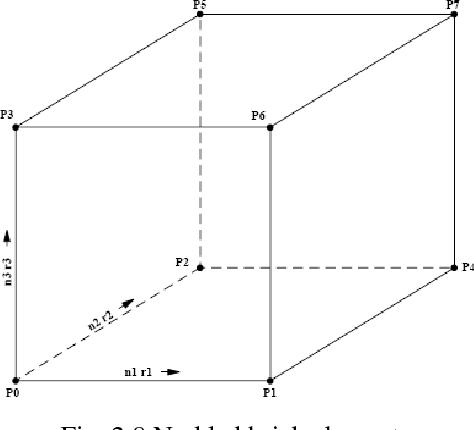 PDF] Three Dimensional Analysis of Piles on Sloping Ground