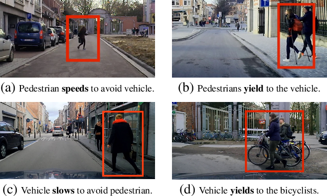 Figure 1 for Euro-PVI: Pedestrian Vehicle Interactions in Dense Urban Centers