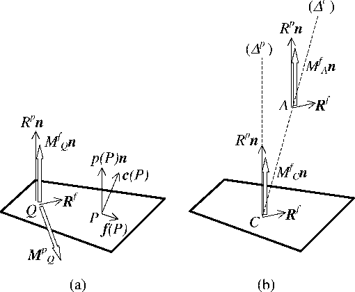 Forces acting on a biped robot center of pressure zero moment point figure 1 ccuart Images