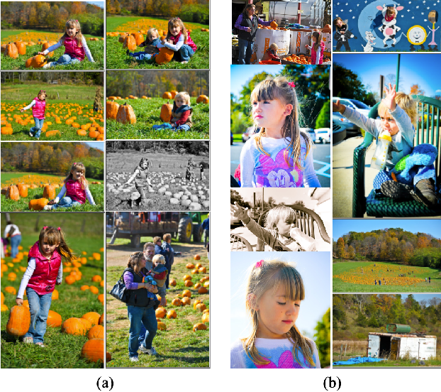Figure 3 for PETA: Photo Albums Event Recognition using Transformers Attention