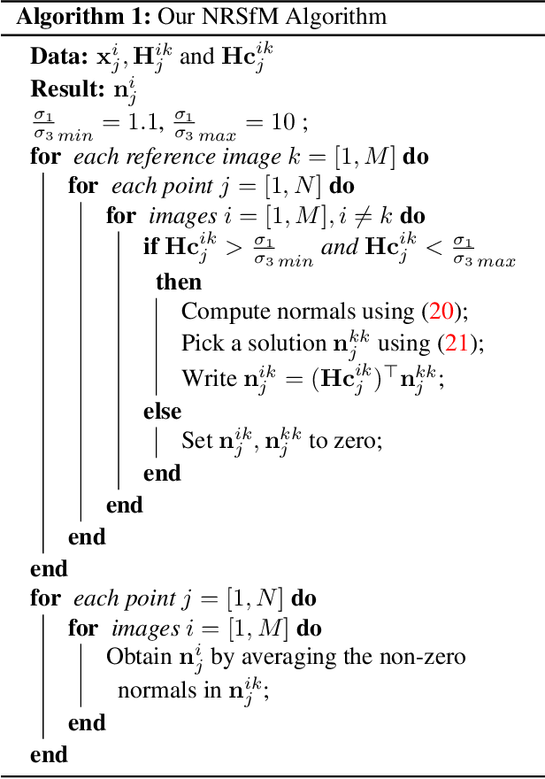 Figure 3 for A Closed-Form Solution to Local Non-Rigid Structure-from-Motion