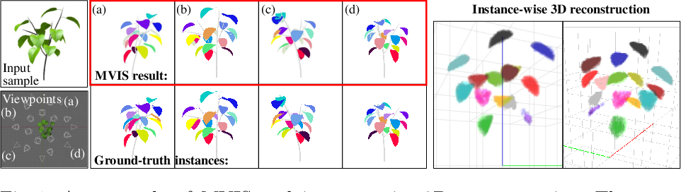 Figure 1 for Descriptor-Free Multi-View Region Matching for Instance-Wise 3D Reconstruction