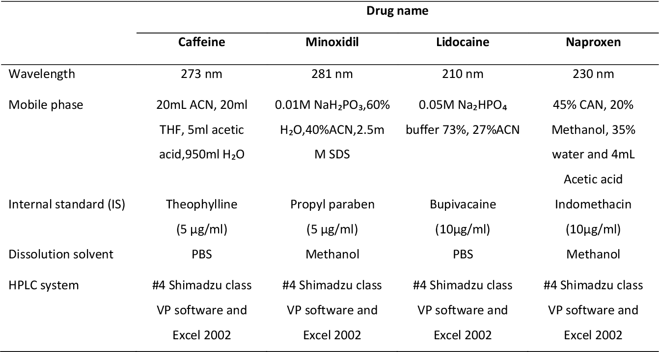 PDF] Targeted skin delivery of topically applied drugs by optimised
