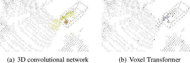 Figure 1 for Voxel Transformer for 3D Object Detection