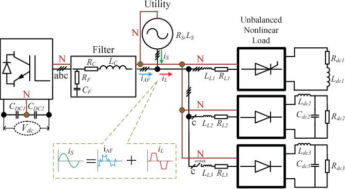 Applying Adaptive Notch Filter in αβ-coordinate to improve 3