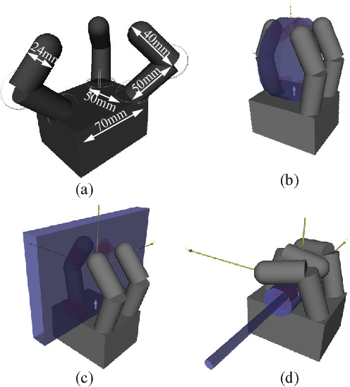 Figure 1 for Underactuated Hand Design Using Mechanically Realizable Manifolds