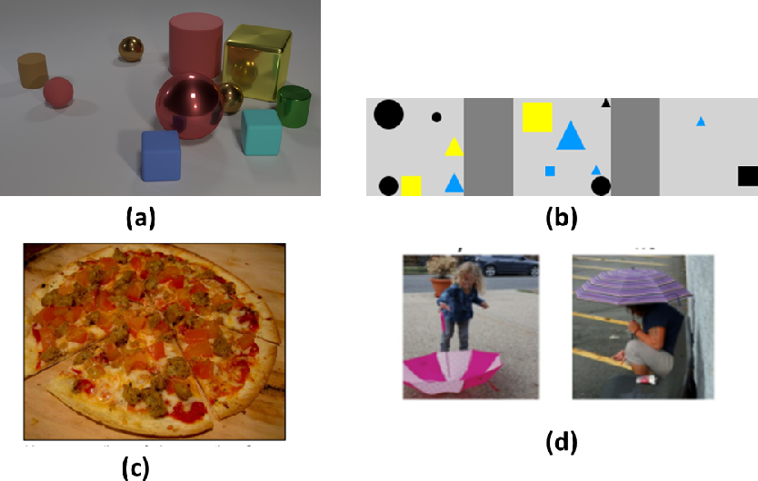 Figure 3 for Can We Automate Diagrammatic Reasoning?