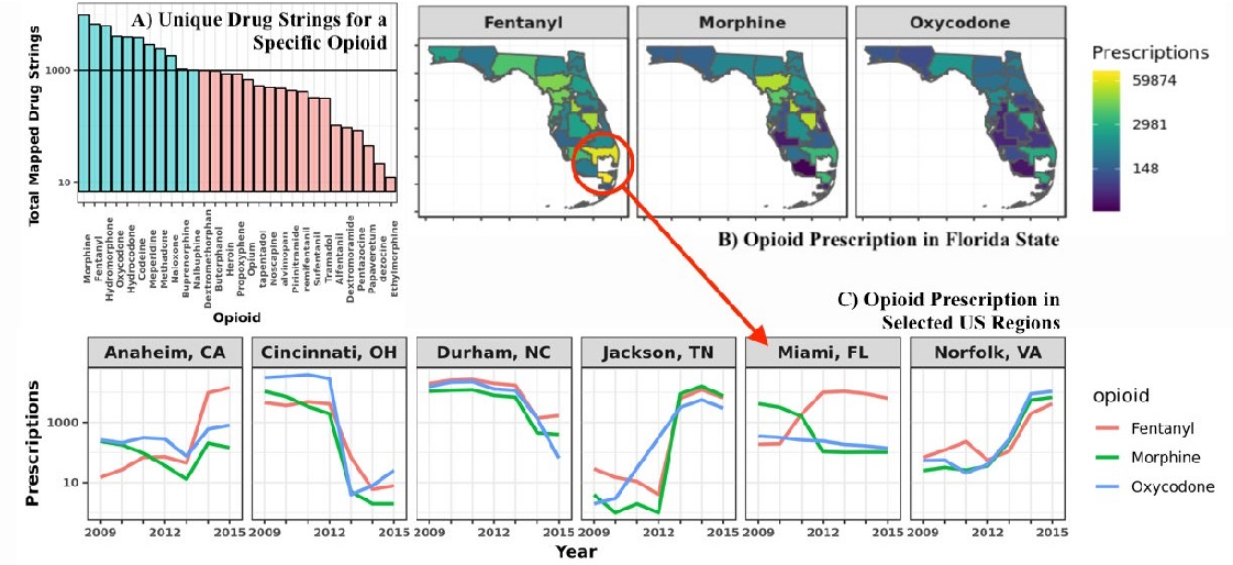 Figure 3 for A Knowledge Graph-based Approach for Exploring the U.S. Opioid Epidemic