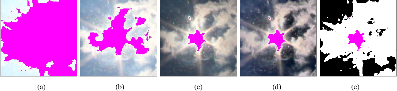 Figure 1 for High-Dynamic-Range Imaging for Cloud Segmentation