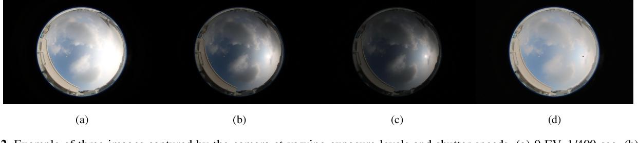 Figure 3 for High-Dynamic-Range Imaging for Cloud Segmentation