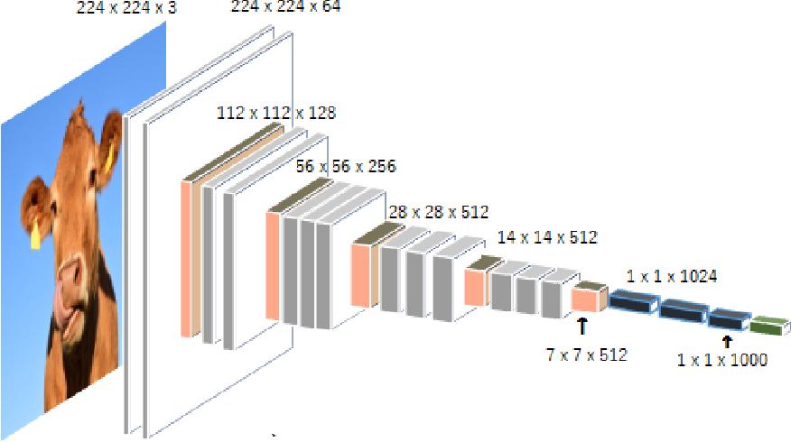 Figure 2 for Core Sampling Framework for Pixel Classification