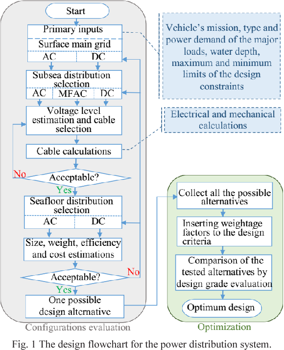 Power System Design Considerations for a Seafloor Mining