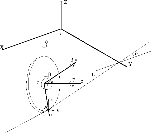 Figure 3 for Gyroscopically Stabilized Robot: Balance and Tracking