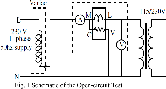 """Remote experimentation of """"No-load tests on a transformer"""" in"""