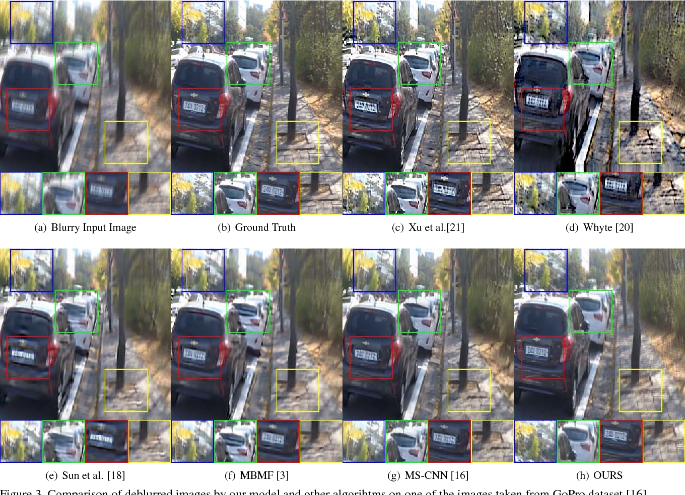 Figure 3 for Deep Generative Filter for Motion Deblurring