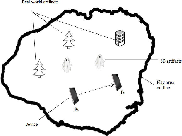 Pdf Analyzing The Impact Of Spatio Temporal Sensor Resolution On