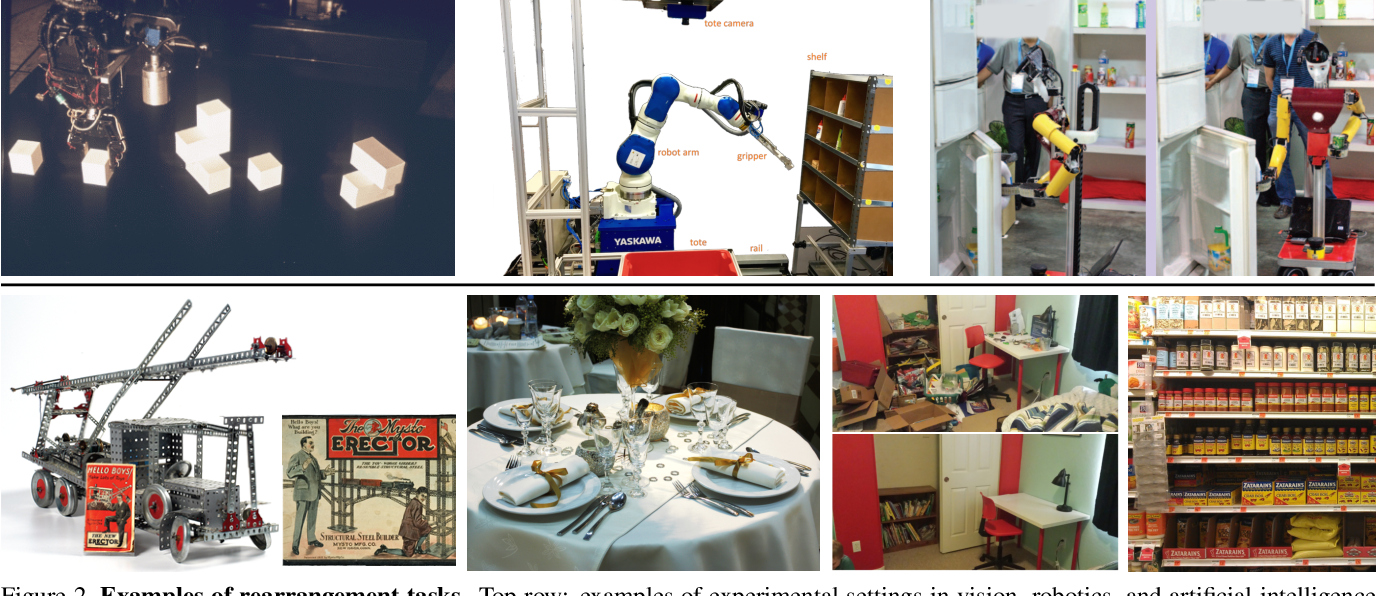 Figure 3 for Rearrangement: A Challenge for Embodied AI