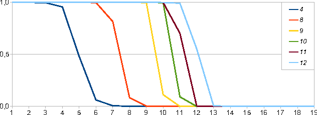 Figure 4 for Improving the Performance of Neural Networks in Regression Tasks Using Drawering