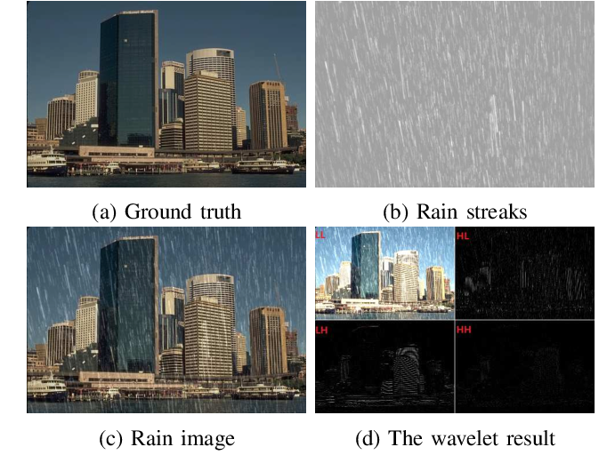 Figure 1 for Deep joint rain and haze removal from single images