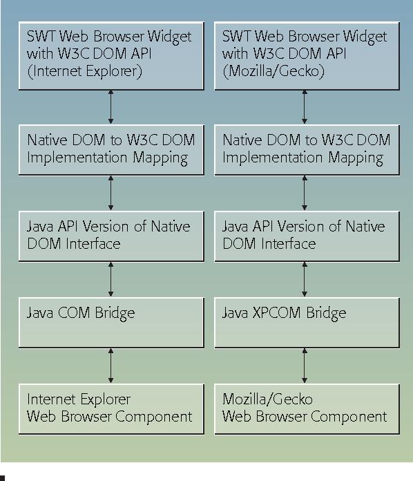 Creating Xpcom Components Pdf