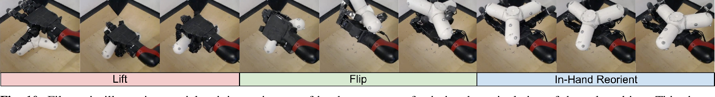 Figure 2 for Reset-Free Reinforcement Learning via Multi-Task Learning: Learning Dexterous Manipulation Behaviors without Human Intervention