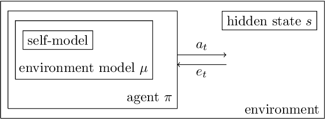 Figure 1 for Sequential Extensions of Causal and Evidential Decision Theory