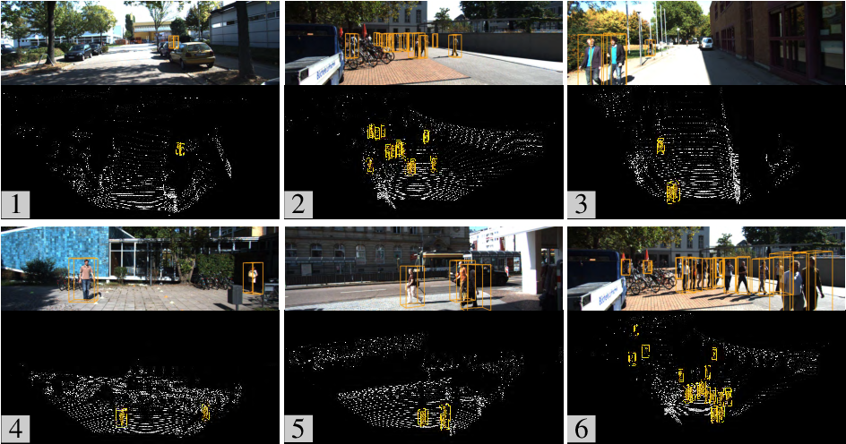 Figure 3 for Weakly Supervised 3D Object Detection from Lidar Point Cloud