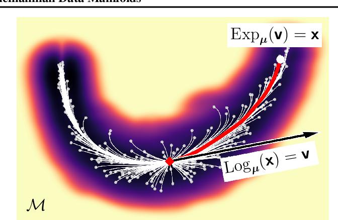 Figure 3 for Bayesian Quadrature on Riemannian Data Manifolds