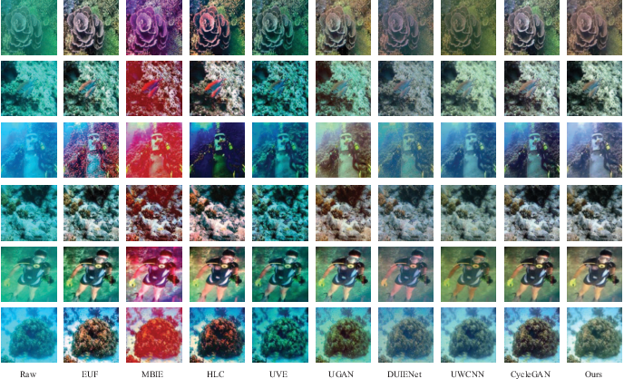 Figure 3 for MLFcGAN: Multi-level Feature Fusion based Conditional GAN for Underwater Image Color Correction
