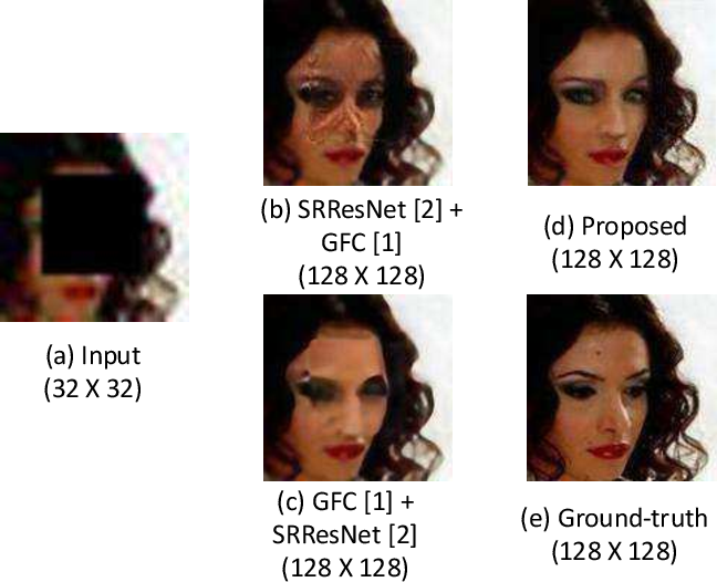 Figure 1 for FCSR-GAN: Joint Face Completion and Super-resolution via Multi-task Learning