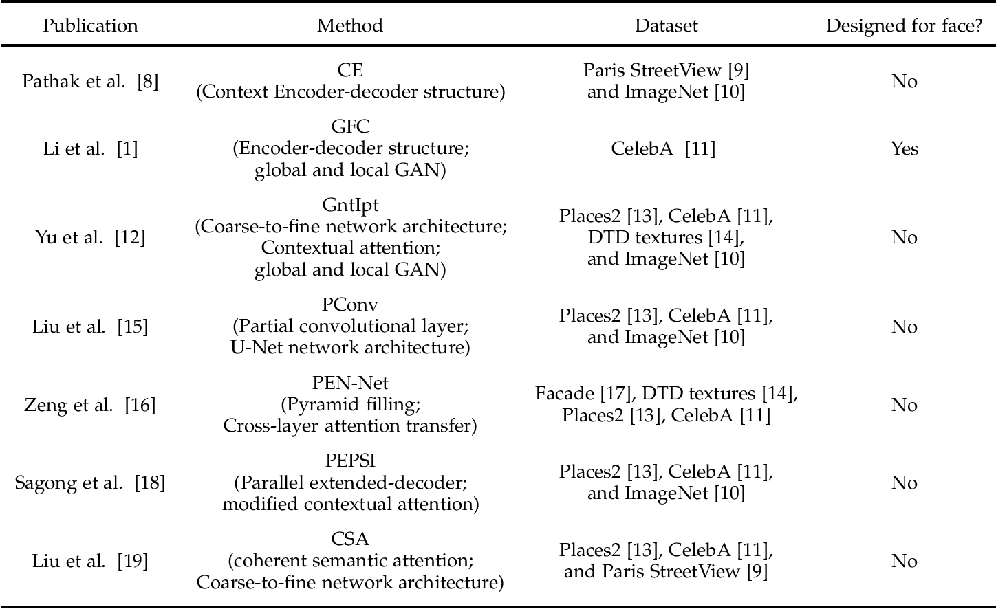Figure 2 for FCSR-GAN: Joint Face Completion and Super-resolution via Multi-task Learning