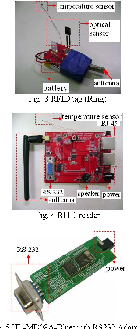 A Mobile Health Monitoring System Using RFID Ring-Type Pulse Sensor
