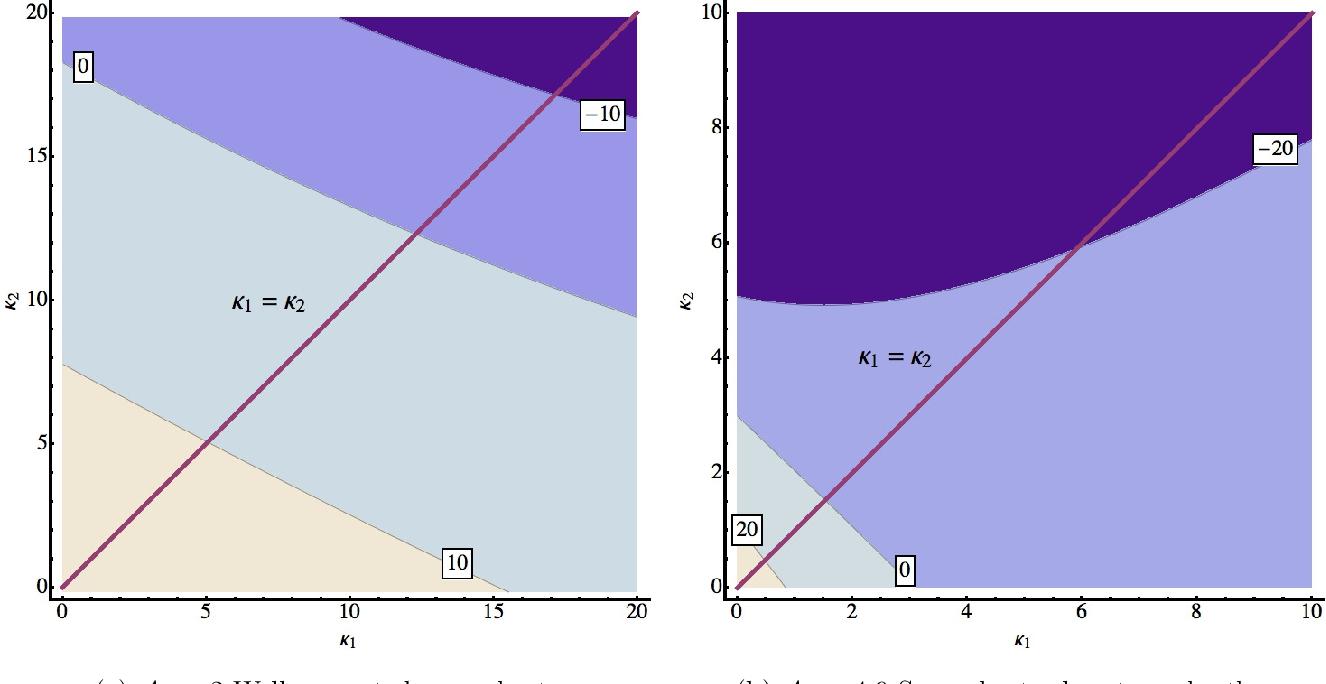 Corrugated multi-supersheets - Semantic Scholar