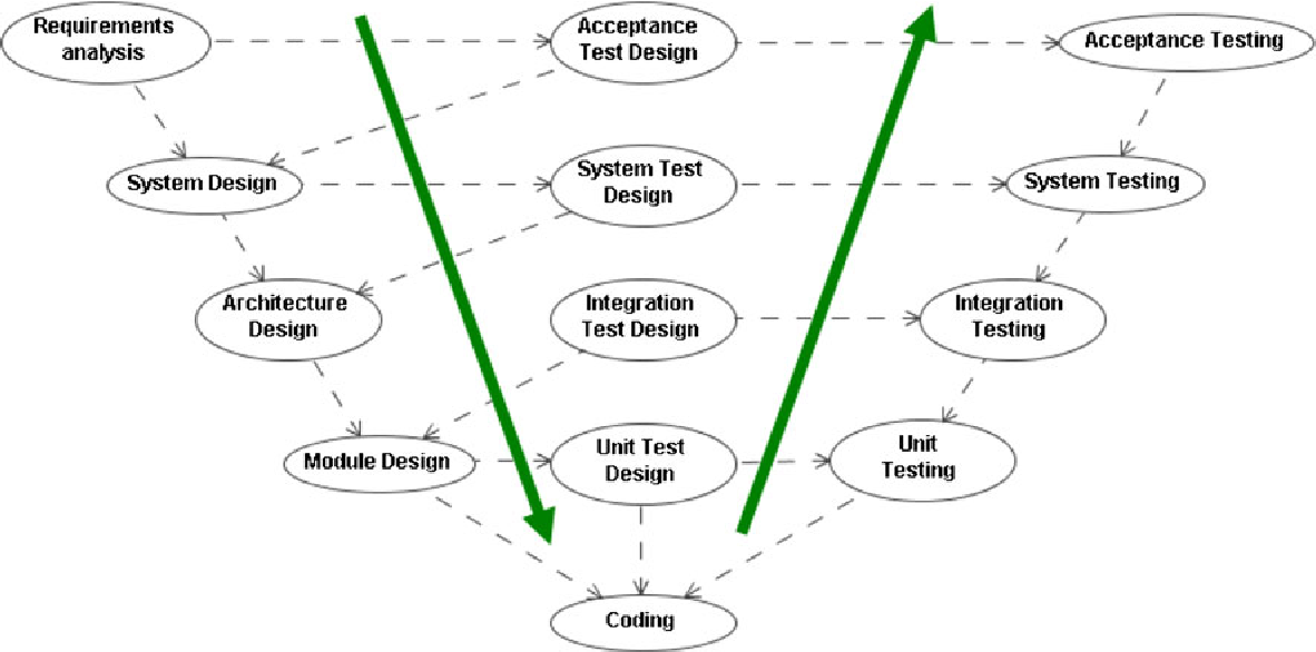 Developing Comprehensive Acceptance Tests From Use Cases And