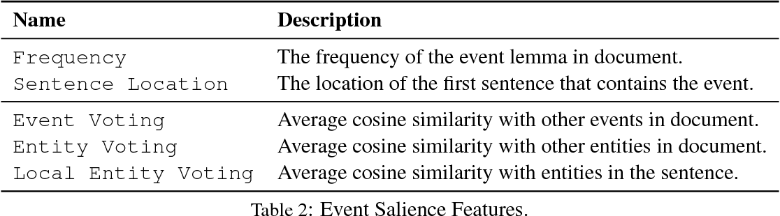 Figure 2 for Automatic Event Salience Identification