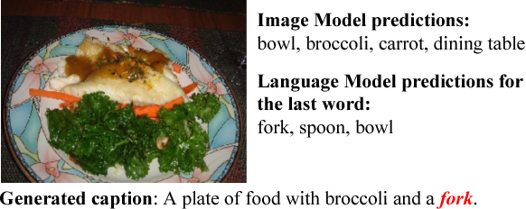 Figure 3 for Object Hallucination in Image Captioning