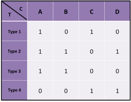 Figure 1 for Sequential Relevance Maximization with Binary Feedback