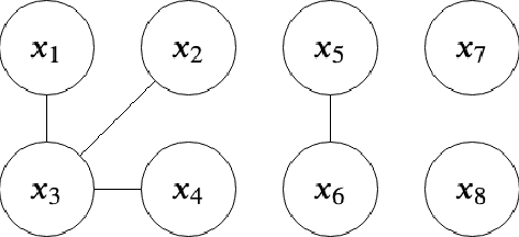 Figure 1 for Moment State Dynamical Systems for Nonlinear Chance-Constrained Motion Planning