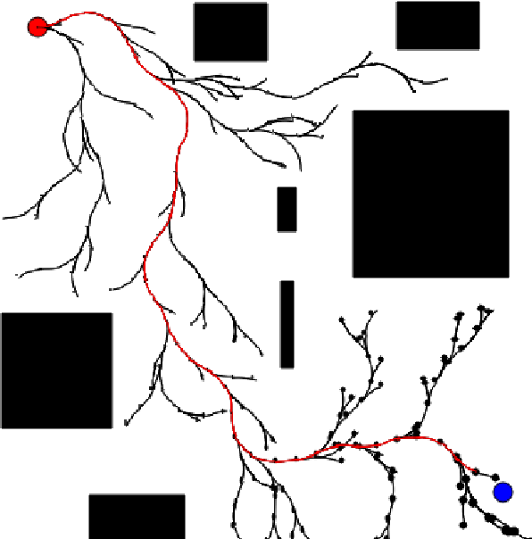 Figure 2 for Moment State Dynamical Systems for Nonlinear Chance-Constrained Motion Planning