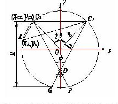 Fig. 1 Position of Fixed pivot A